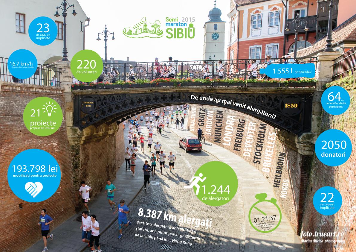 infografic_sm2015